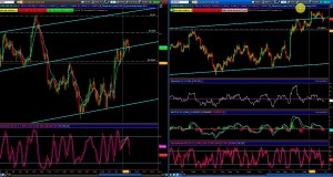 02/06/14 AUD/USD Forex Daily Technical Analysis and Swing Trade Setup