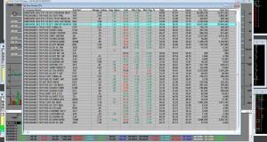 Bear ETF Trading Small Cap Bear 3X Shares (TZA) Up 4