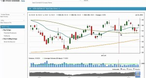 Best stocks and ETFs to buy for swing trading today – July 27, 2012 ($SPY,$TLT, $UNG)