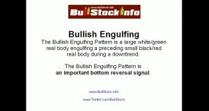 Bullish Candlestick Chart Patterns for April 23, 2010
