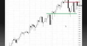 candlestick patterns.candlestick charts.how to read candle charts.candlestick charting