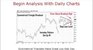 Day Trading Chart Patterns