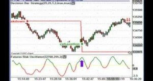 DecisionBar Stocks Futures and Forex Day and Swing Trading System Secrets Software Review