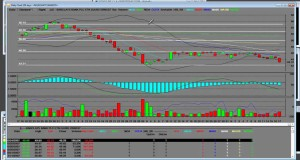 ETF Trading Update: PALL GDXJ SIL OIH SMH JJG INP JJC SOXS KOL