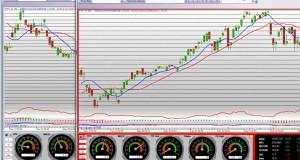 ETF Trading Video TYP Bear vs TYH Bull 3x ETF Trade Management