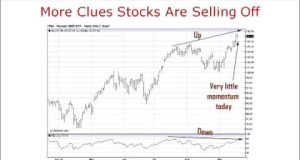 Foreign exchange Swing Investing Method Revealed