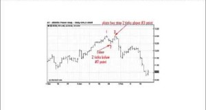 Foreign exchange Swing Trading Methods For Part Time Traders