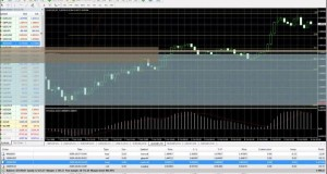 Forex-Forex Trading For Beginner New HD 720p