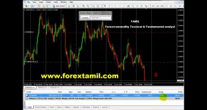 MT4/ MCX Forex and commodity scalping and swing trading live profit tamil -91(www.forextamil.com)