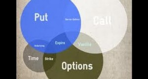 Options Trading Strategies Nasdaq 100 Trading System 2600 January Call Alerts