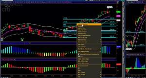 Profitable Swing Trading Secrets Revealed   Example Citigroup C
