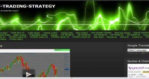 Seven steps of successful swing trading.