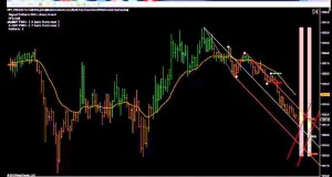 Stock Trades | Live Trading | Swing Trading