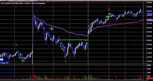 Stock Trading: Market Preview for 11-25-14