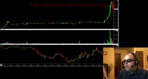Stock Trading Seminar on Basing Patterns