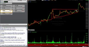 Stop Loss Lessons for Swing Trading and Day Trading, Part 2