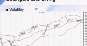Swing Investing Overview – 3 Easy Rules That Any type of Beginning Swing Trader Need to Know