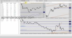 Swing Trading en la Libra vs Dolar: operando en el muy corto plazo (5 min) (1/6)