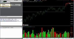 Swing Trading Online Stock Market Technical Analysis 6-7-2009