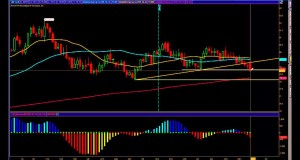 Swing Trading Options | Swing Trade Setups COP HAL IWM SPY UUP DX ES LOW GLD SLV