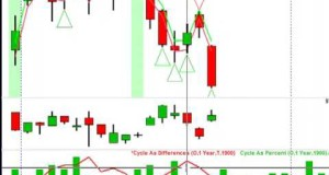 Swing Trading System for the S&P500 using the VIX