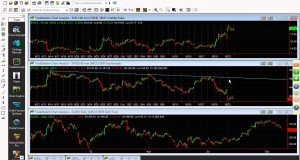 Swing Trading Using the H1 Chart