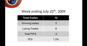 Swing Trading Weekly Wrap UP… July 25th 2009