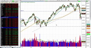 Top stock and ETF trade setups with broad market stock chart analysis-Swing trading