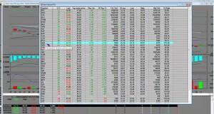 Trading Bear Market ETFs Breakout to Fresh Intraday Highs