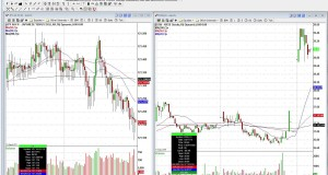Trading Today: Stocks Moving, Patterns Forming, Make Money
