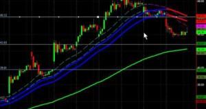 UltimateSwingTrader.com Swing Trading Stocks
