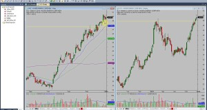 VLO stock swing trade 01